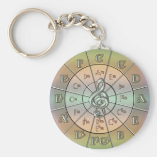 Circle of Fifths Pastel Basic Round Button Keychain