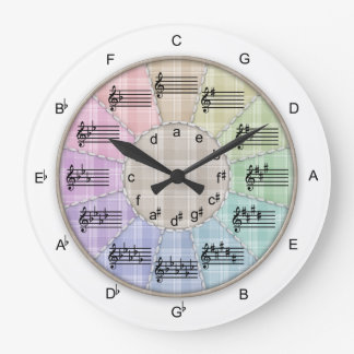 Circle of Fifths Patchwork Music Large Clock