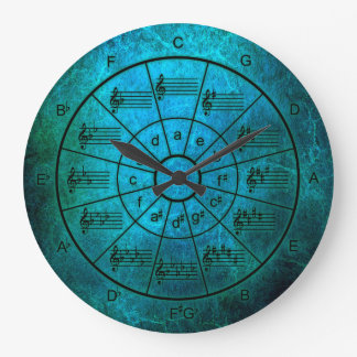 Circle of fifths peacock color for musicians wall clock