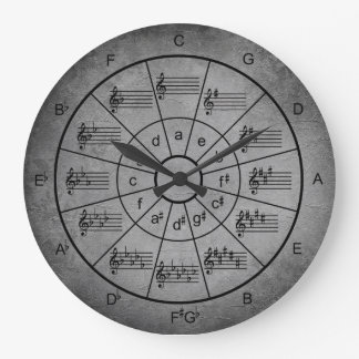 Circle of fifths silver color grunge musicians large clock