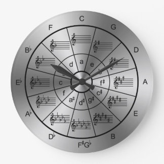 Circle of fifths silver colour musicians large clock