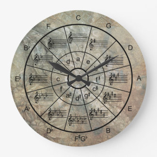 Circle of fifths stone texture musicians clocks