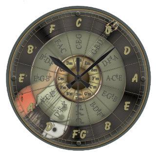Circle Of Fifths - Vintage Guitar Clocks