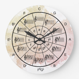 Circle of fifths watercolor musicians wallclock