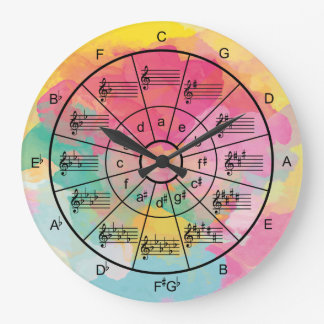 Circle of fifths watercolor musicians wallclocks