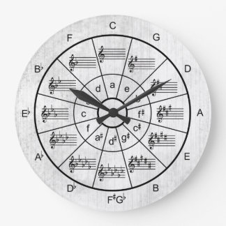 Circle of fifths white color musicians wallclocks