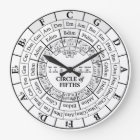 Circle of Fifths White Round Large Wall Clock