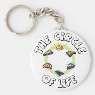 Circle of Life: Food, Meal, Dinner and Dessert Keychain