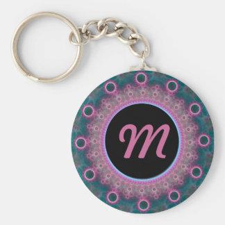 Circle Of Life Keychain