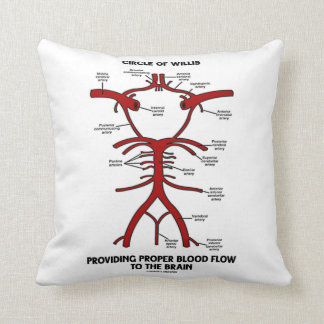 Circle Of Willis Providing Proper Blood Flow Brain Throw Pillow