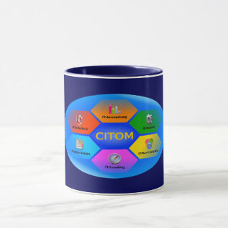 CITOM your world of the IT Mug