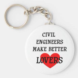 Civil Engineers Make Better Lovers Keychain
