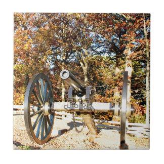 Civil War Cannon Tiles