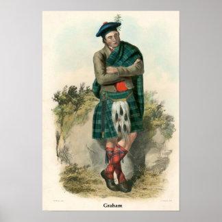 Clan Graham Poster