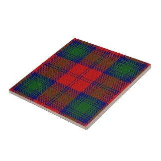 Clan Lindsay Scottish Expressions Tartan Ceramic Tiles
