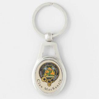 Clan MacKenzie Crest Keychain