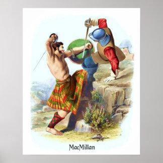 Clan MacMillan by R. R. McIan Poster