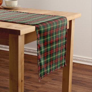 Clan Martin Green and Red Scottish Tartan Short Table Runner