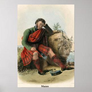 Clan Munro Poster