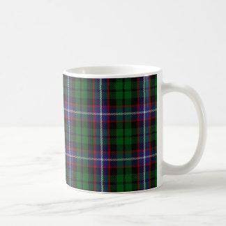 Clan Russell Tartan Scottish Coffee Mug