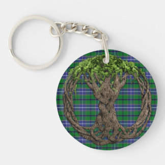 Clan Wishart Hunting Tartan And Celtc Tree Of Life Keychain