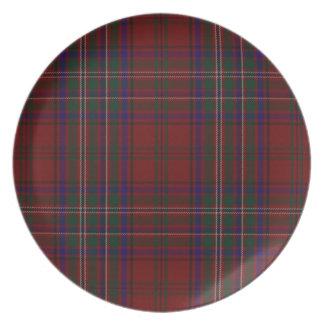 Classic Clan MacClure Tartan Plaid Plate