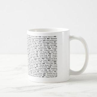 Classic White Mug: Currencies of the World FOREX Coffee Mug