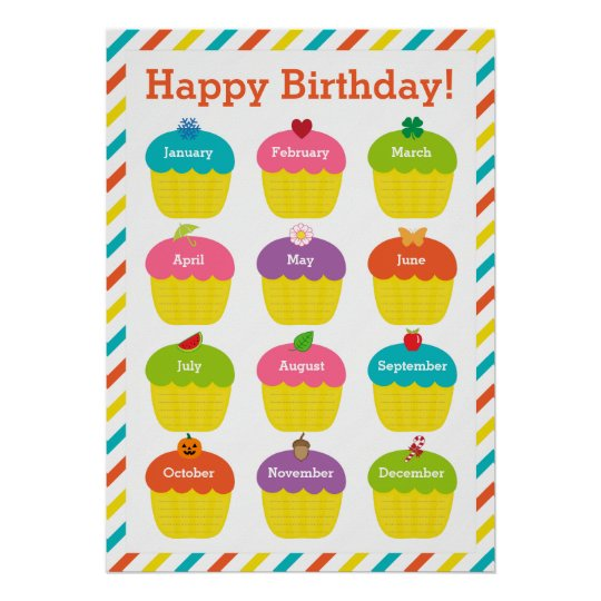Classroom Birthday Chart Poster