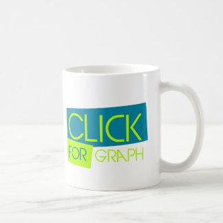 Click For Graph Coffee Mug