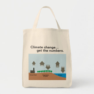 Climate change - The carbon cycle Grocery Tote Bag