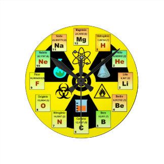 Clock for Chemistries