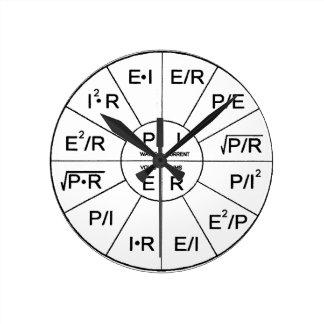 Clock - Ohm`s Laws