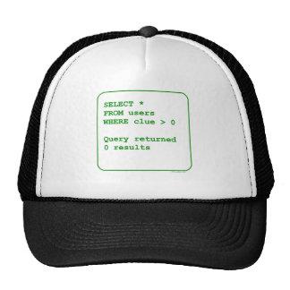 Clueless Users Mesh Hat
