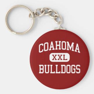 Coahoma - Bulldogs - Junior - Coahoma Texas Basic Round Button Keychain