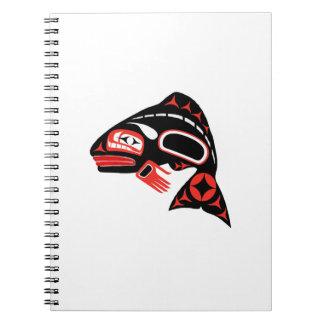 Coastal Prosesperity Notebook