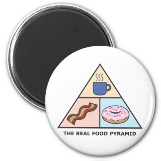 Coffee, Bacon & Donuts - The Real Food Pyramid 2 Inch Round Magnet