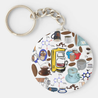 Coffee Collage Keychain