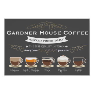 Coffee House Kitchen Wall Art - Personalized 24x36