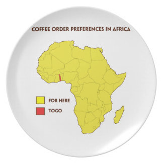 Coffee order preference in Africa Plate