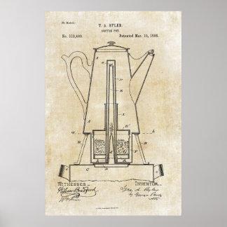 Coffee Pot Patent Print Poster 1885