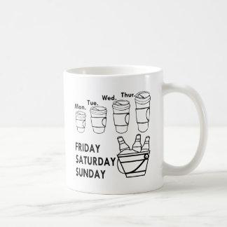 Coffee Week & Beer Weekend Coffee Mug