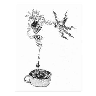 Coffeeity Postcard