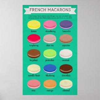 Collection de la joie de Baker : Français Macarons