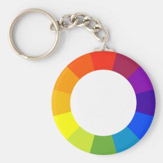 color wheel basic round button keychain