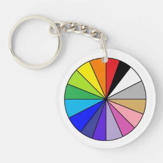 Color Wheel by EelKat Keychain