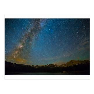Colorado Milky Way Kinda Night Postcard