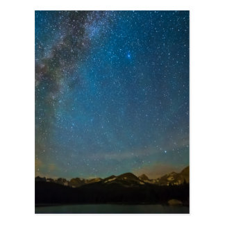 Colorado Milky Way Kinda Night Postcard