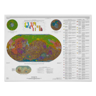 Colorful False Color Map of Mars Poster