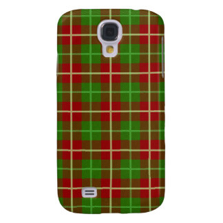Colorful Retro Christmas Holiday Tartan Plaid