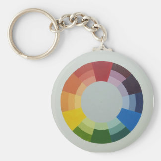 COLORWHEEL keychain